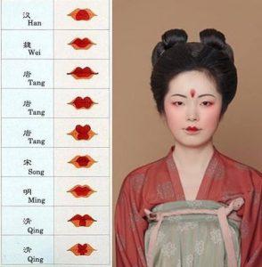 Maquillaje Labios Dinastias China